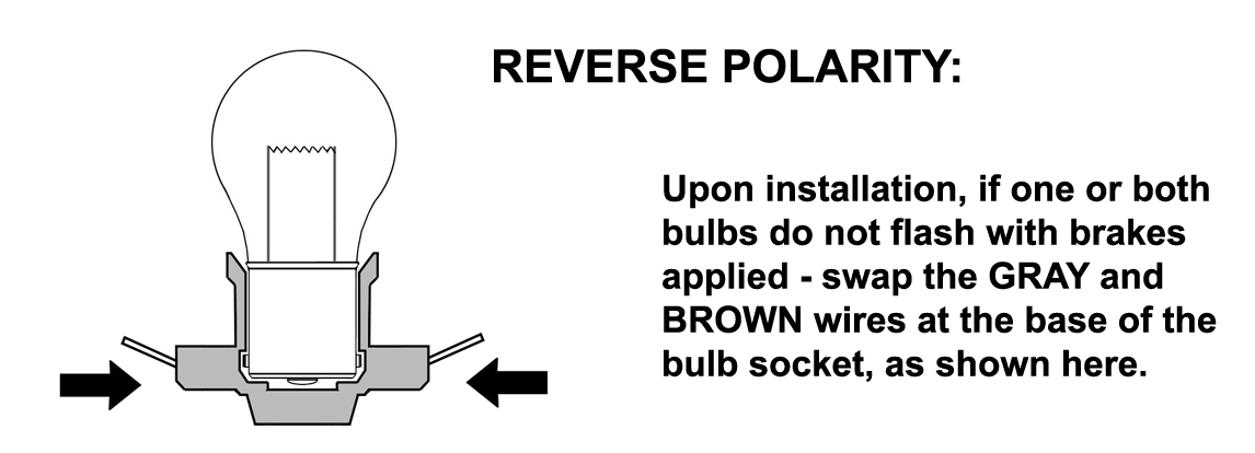 Reverse Polarity