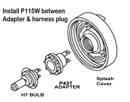 P115W installation